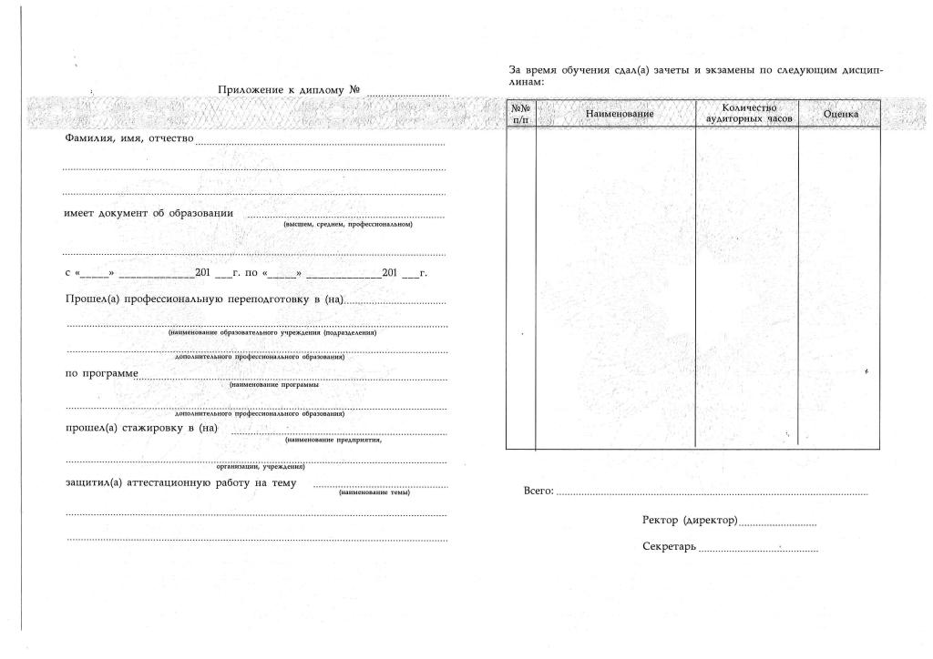 Выдаваемые документы НУЦ Знание Диплом о профпереподготовке страница 1 страница 2